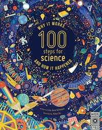 100 Steps for Science: why it works and how it happened